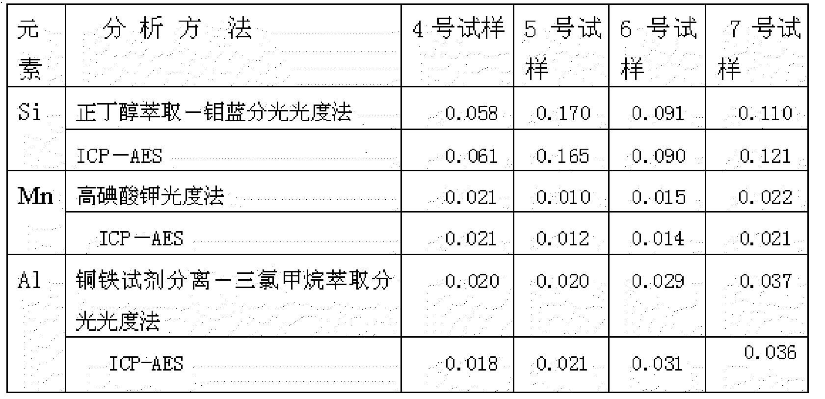 Figure CN101135617BD00052