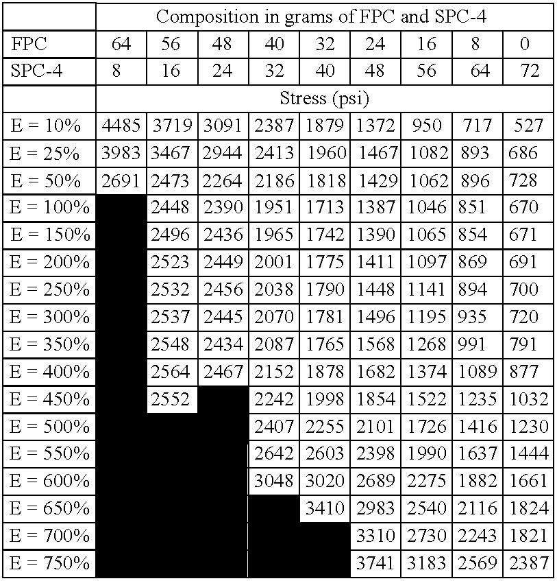 Figure US20040014896A1-20040122-C00004