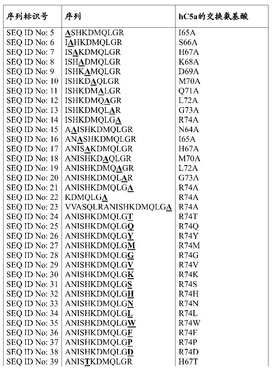 Figure CN104507966AD00191