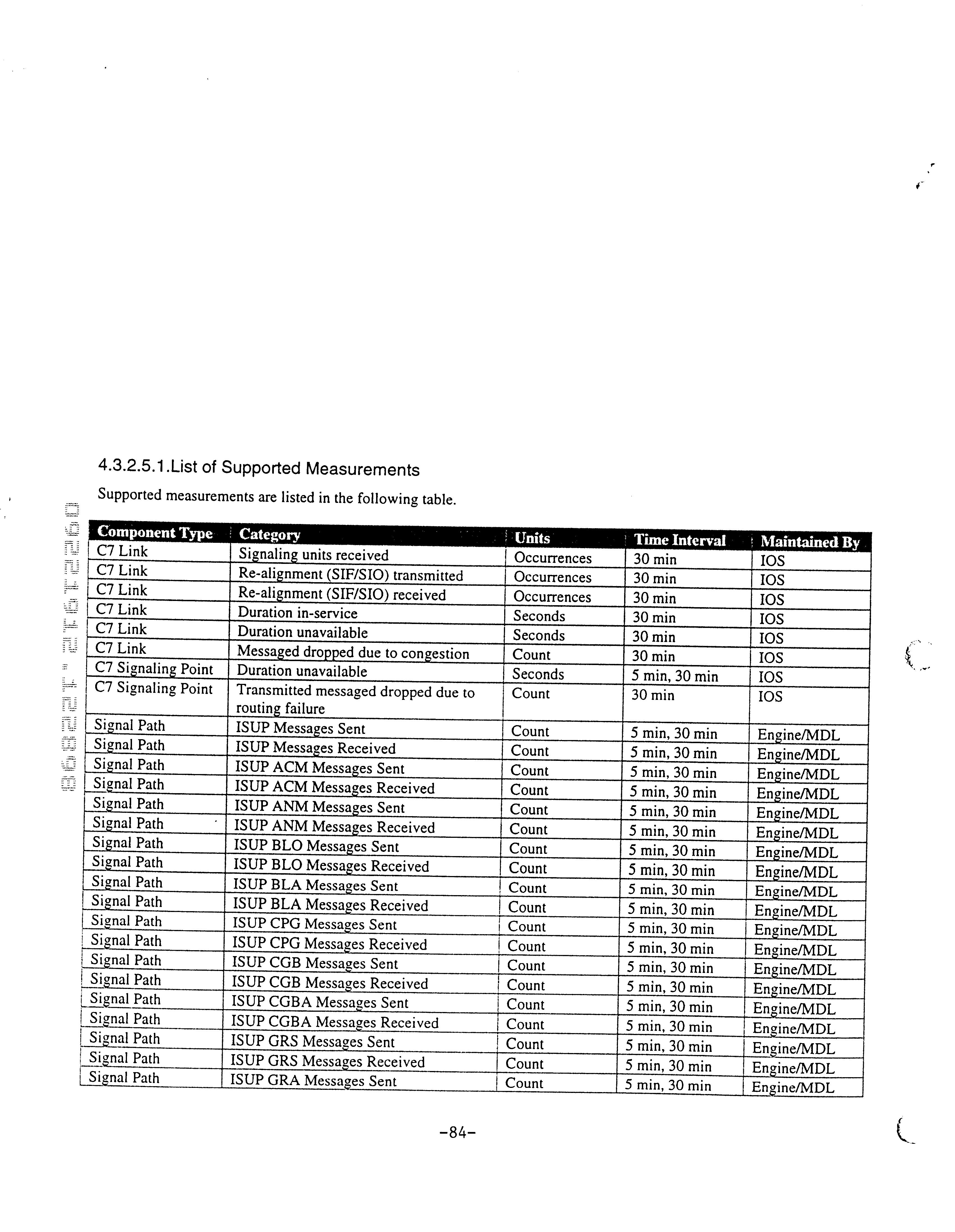 Figure US06333931-20011225-P00010