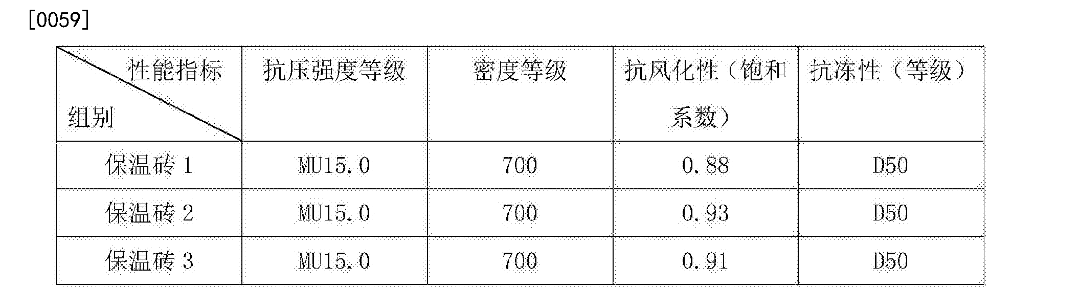 Figure CN107021733AD00061