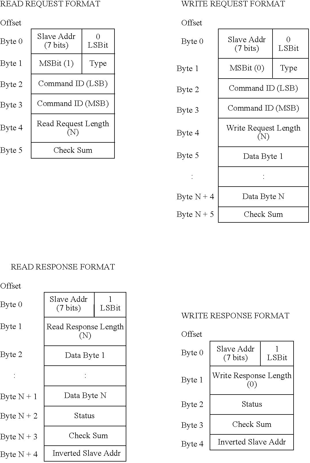 Figure US07552364-20090623-C00001
