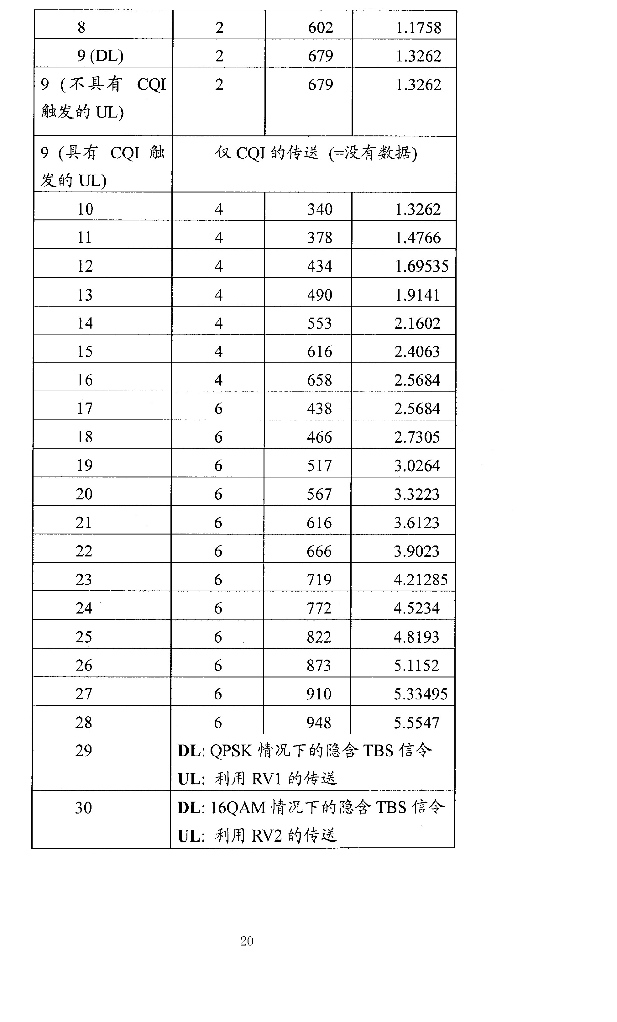 Figure CN102113258BD00201