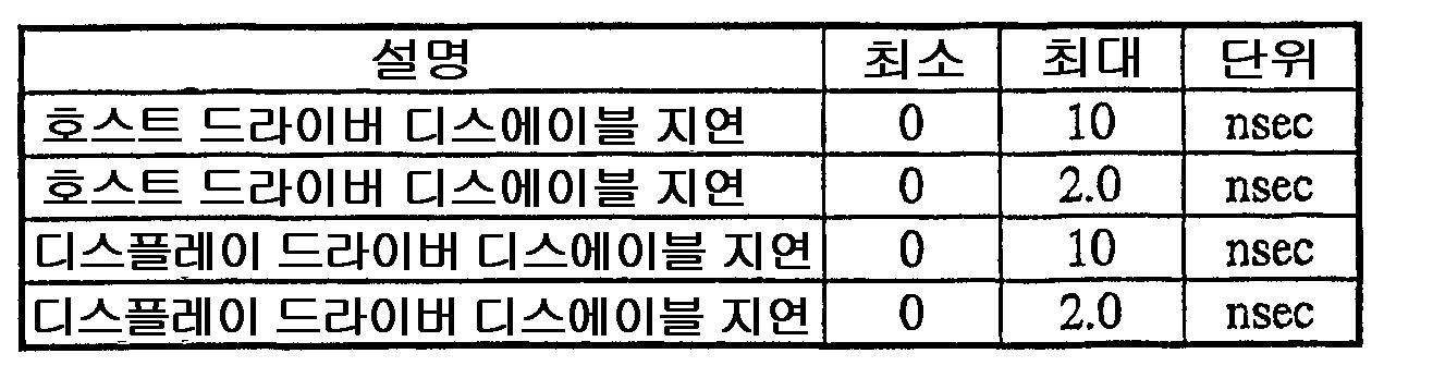 Figure 112006038087534-pct00006