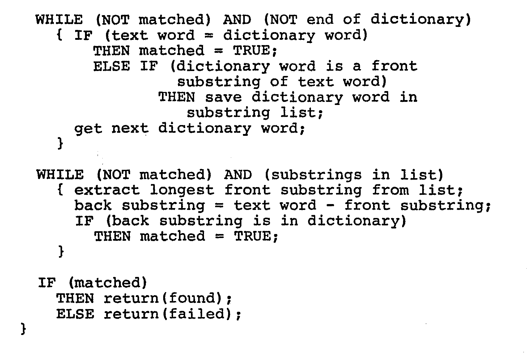 EP0179214A2 - Method of verifying the compound word spelling