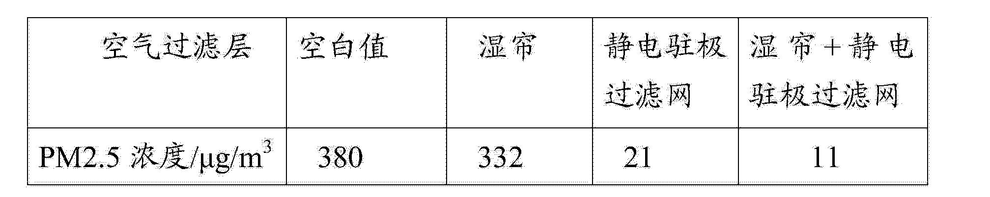 Figure CN103953990AD00061