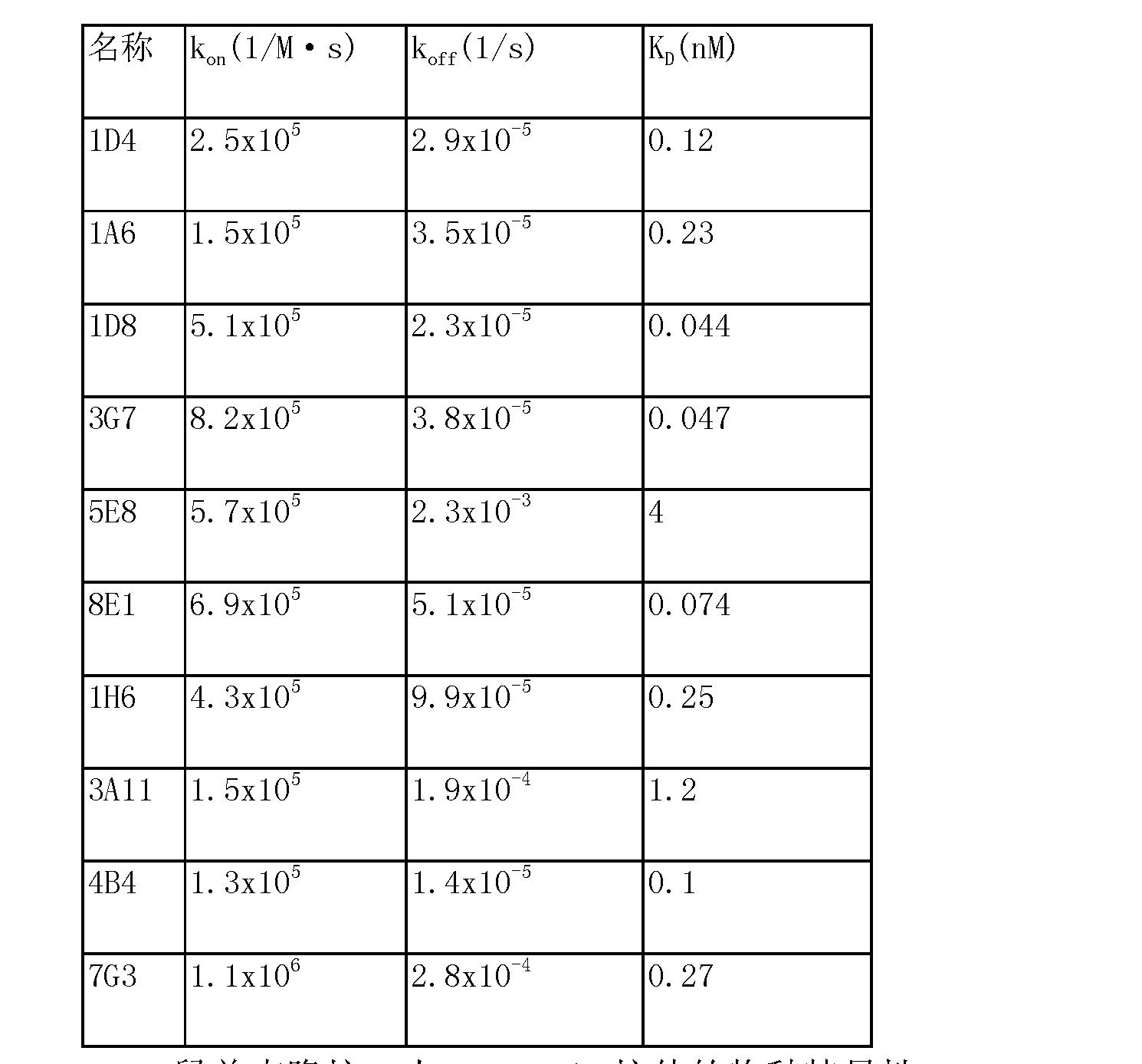 Figure CN103145837AD00731