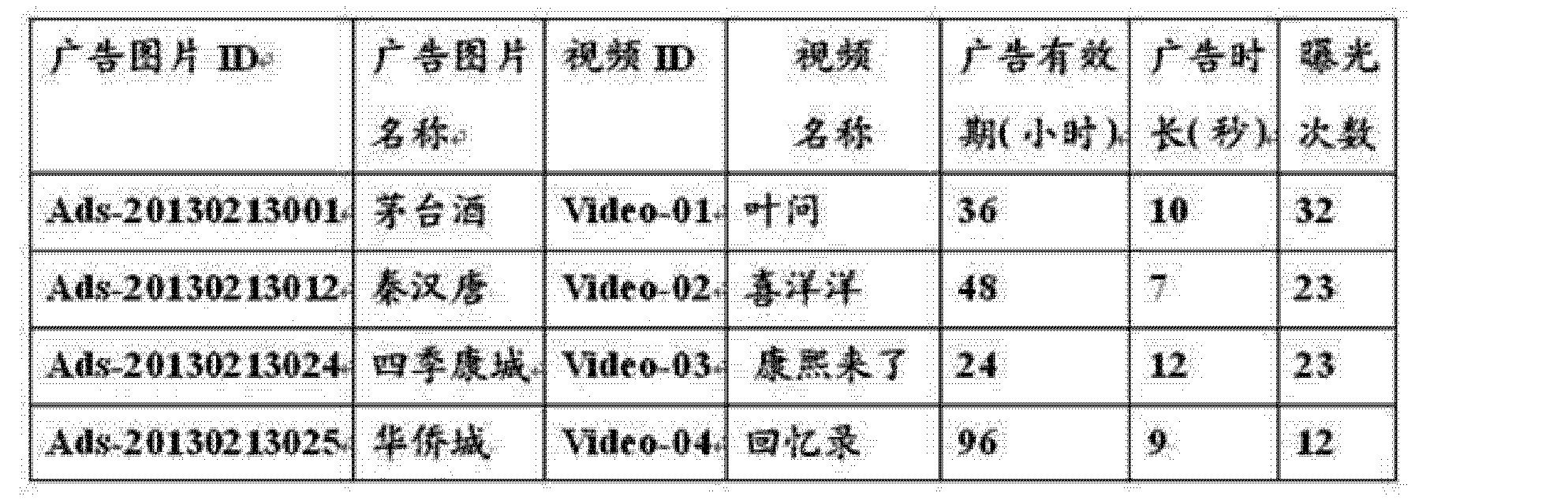 Figure CN103533433AD00071