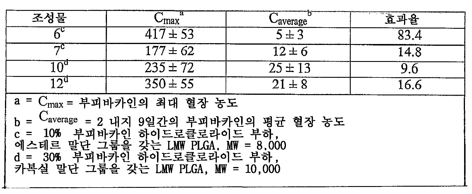 Figure 112005075785001-PCT00005
