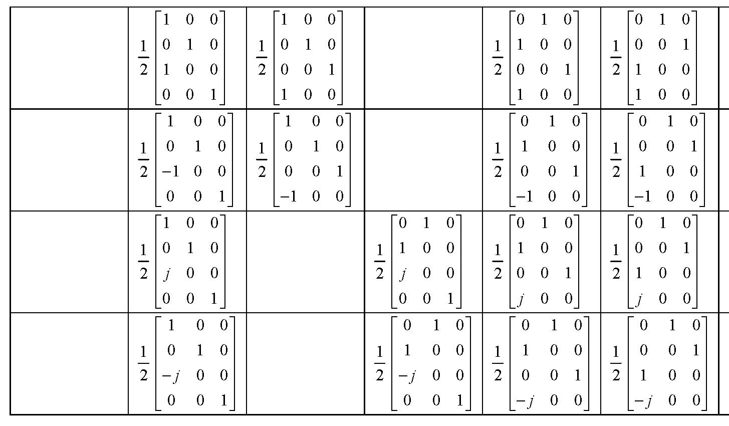 Figure 112010009825391-pat01098