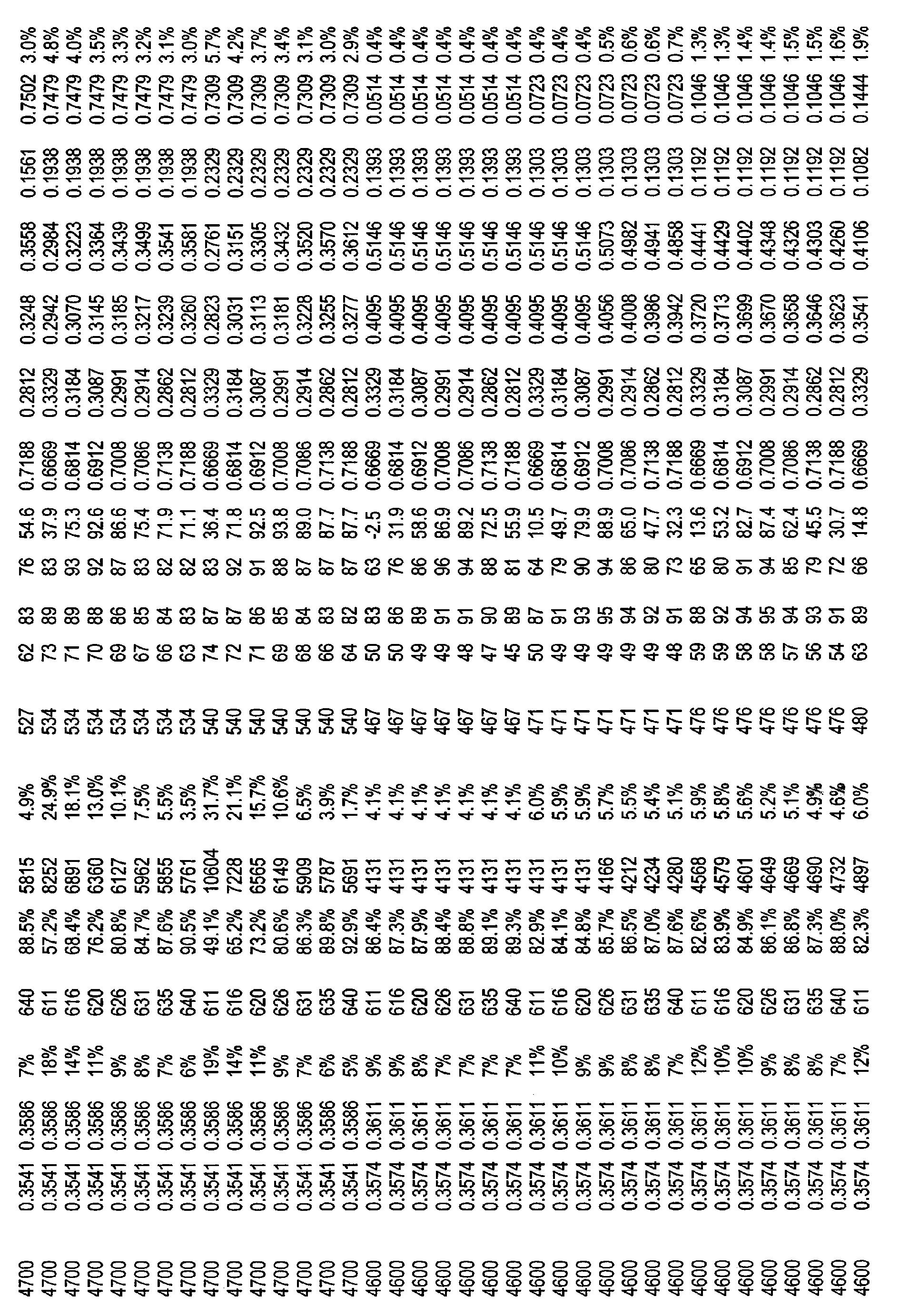 Figure CN101821544BD00741
