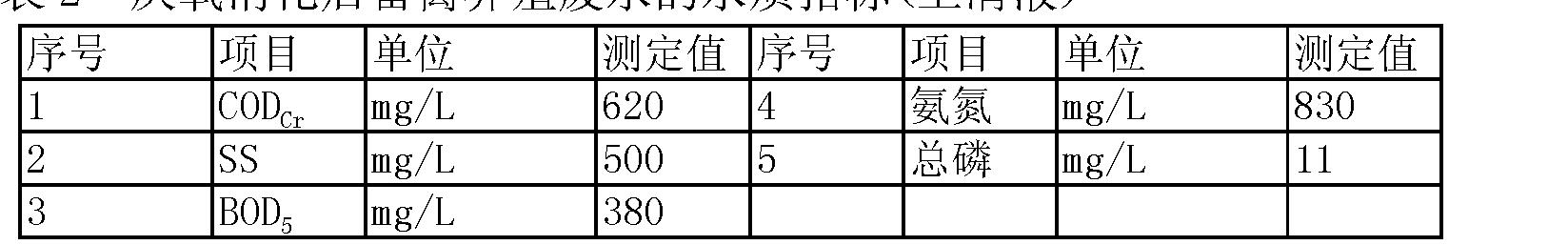 Figure CN103274571BD00081
