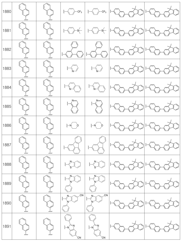 Figure 112007087103673-pat00242