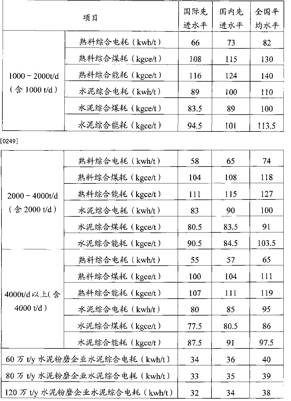 Figure CN103092171BD00181