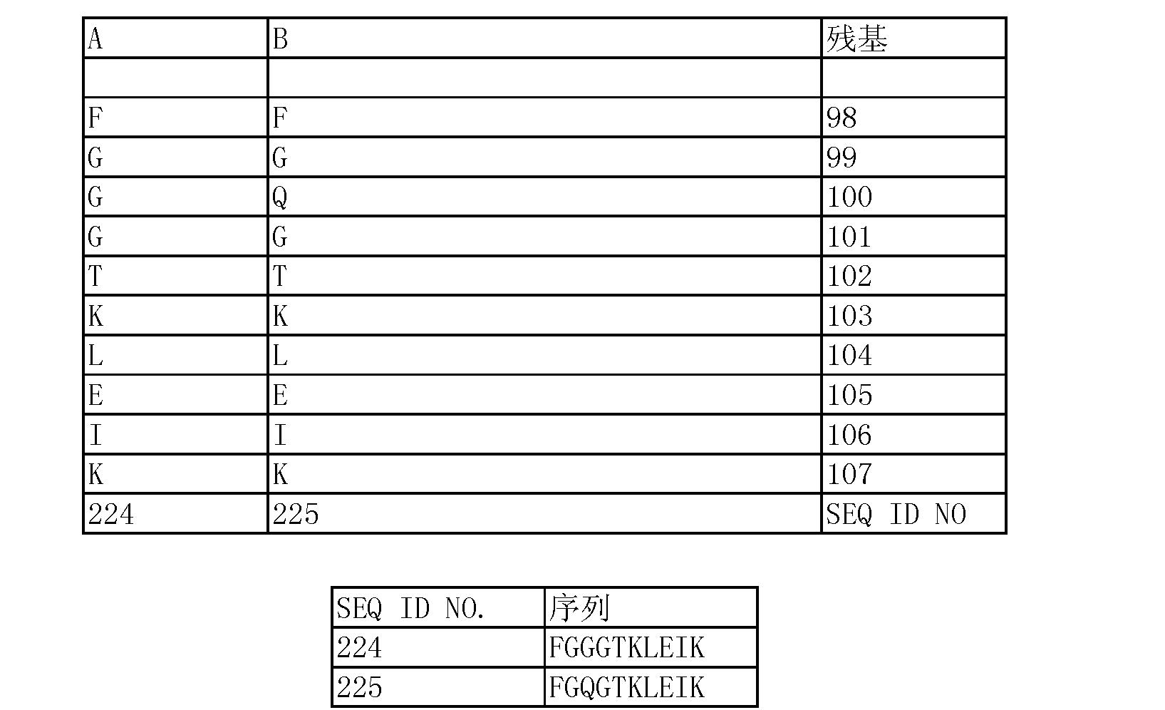 Figure CN103154025BD00692