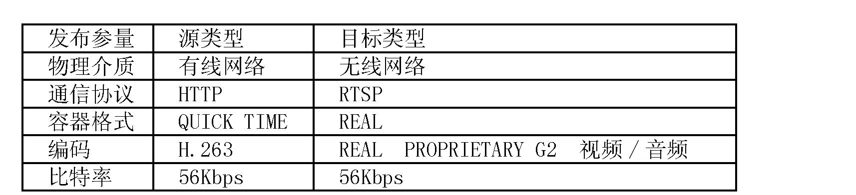 Figure CN101594518BD00242