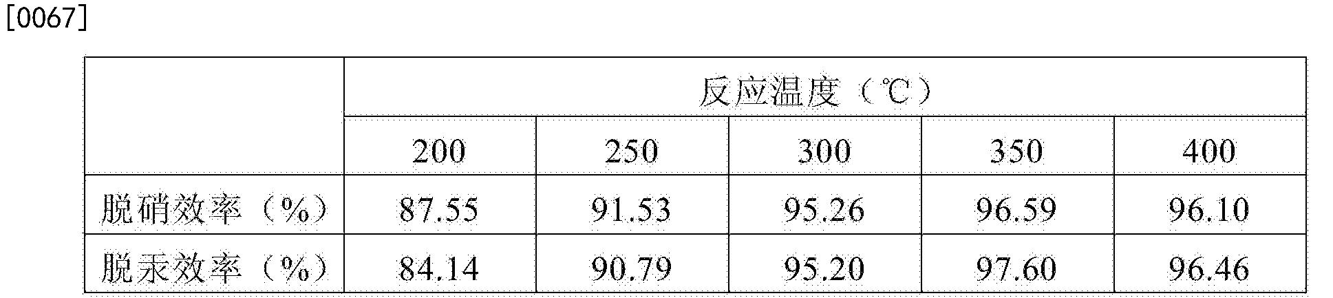 Figure CN104888806BD00072