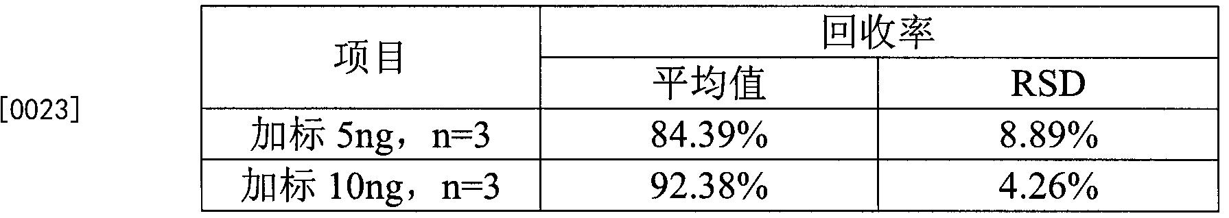 Figure CN103901143BD00041