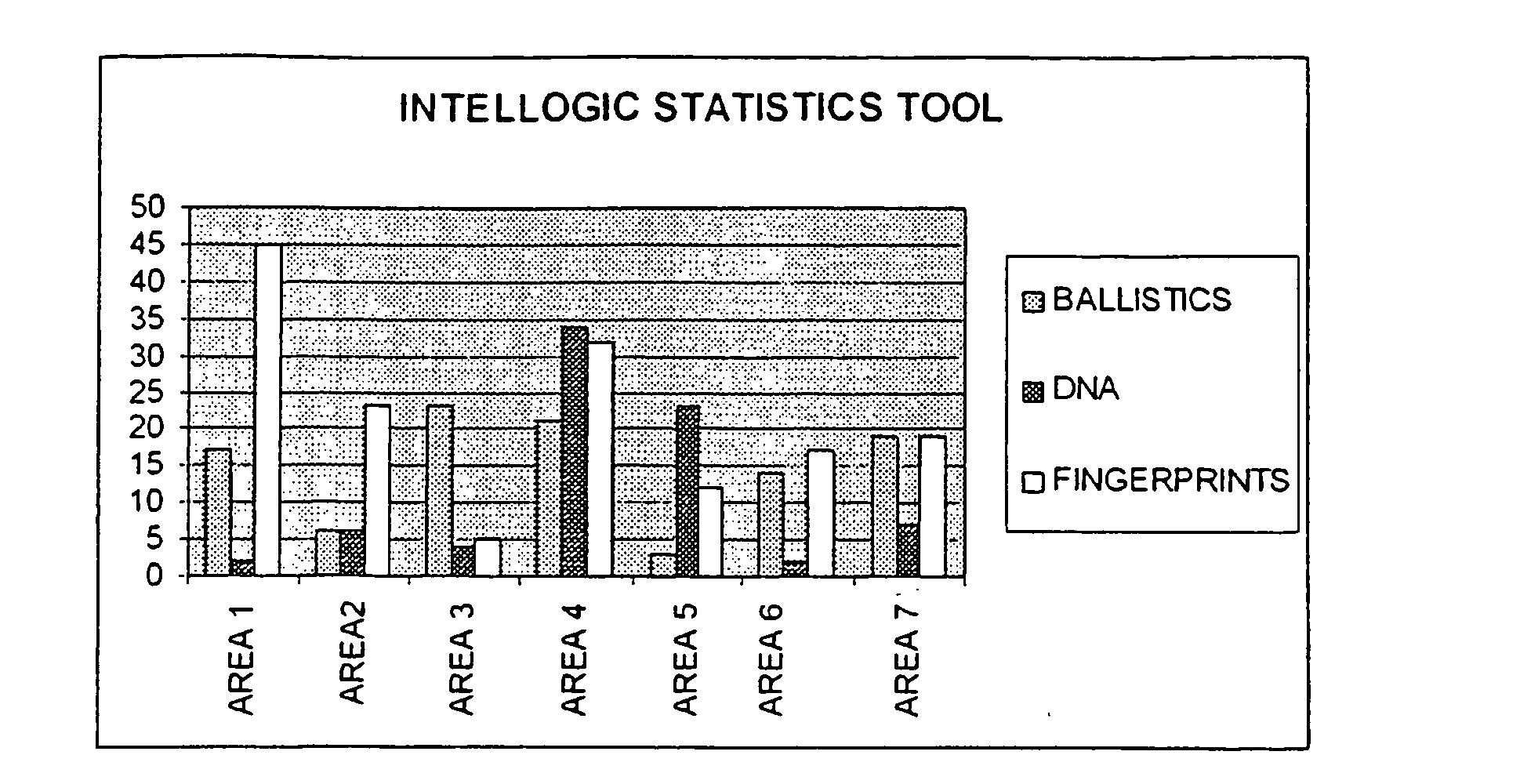 Figure US20040193572A1-20040930-P00003