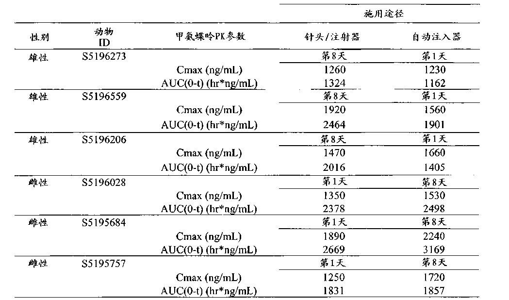 Figure CN102612381BD00401