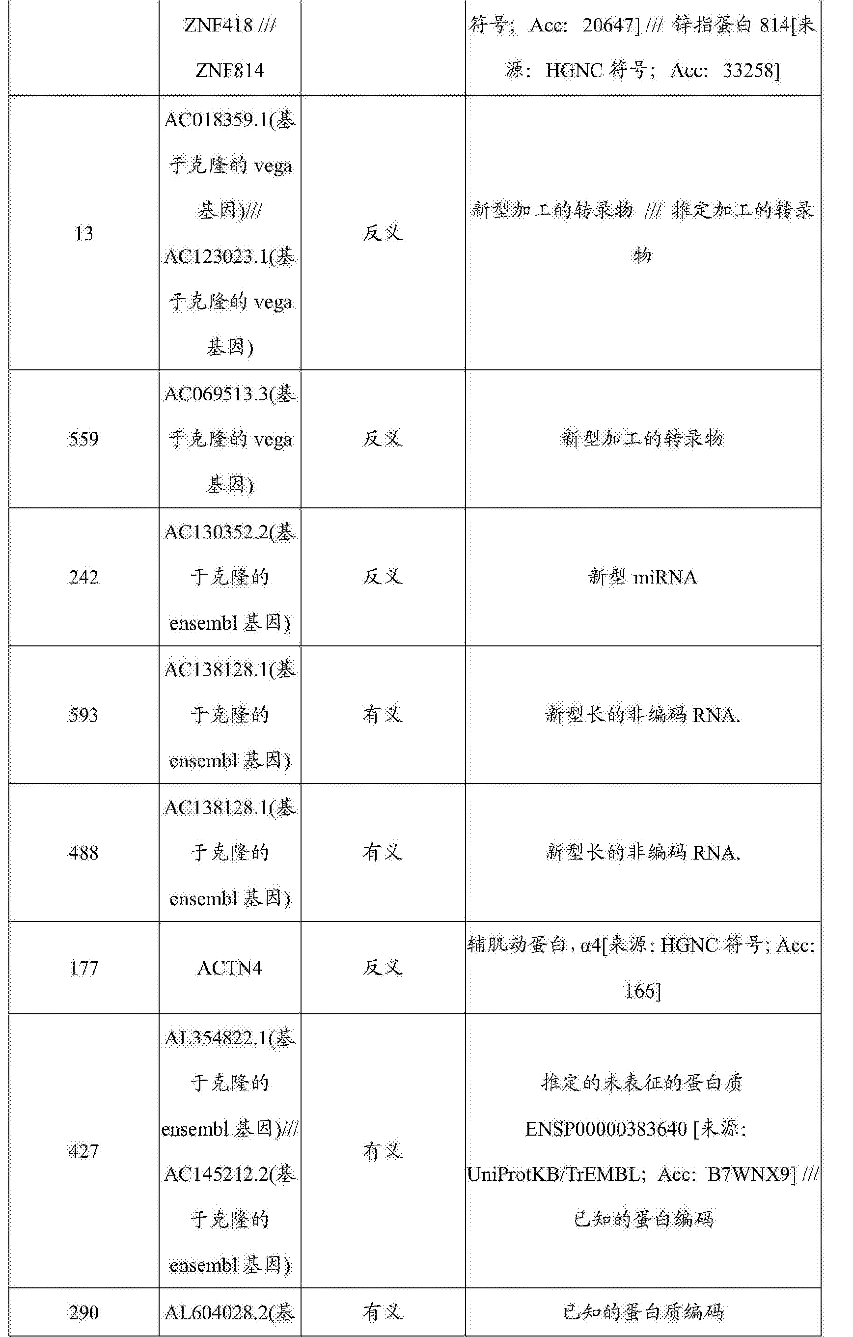 Figure CN103403543B9D00241