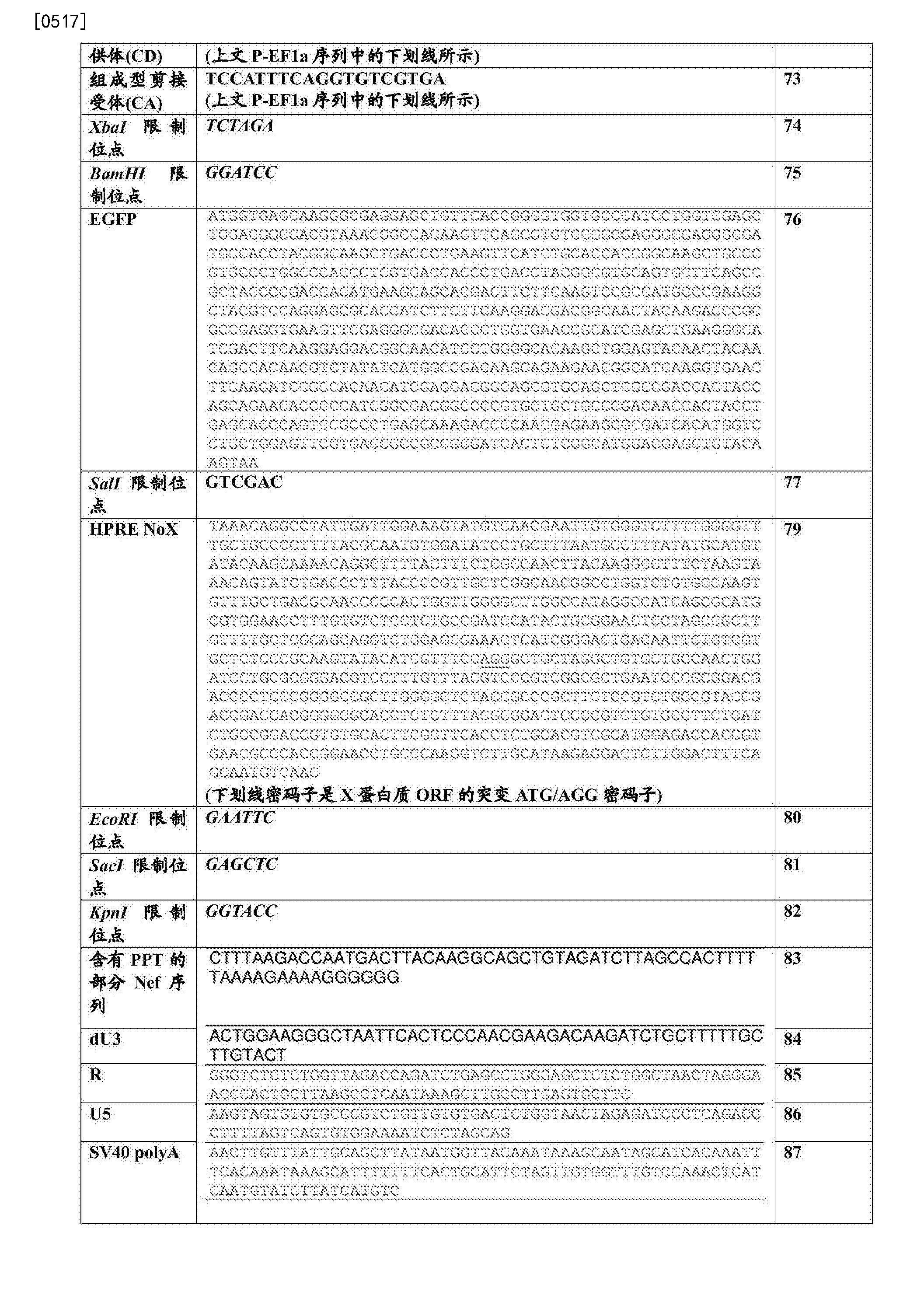 Figure CN108603200AD00851
