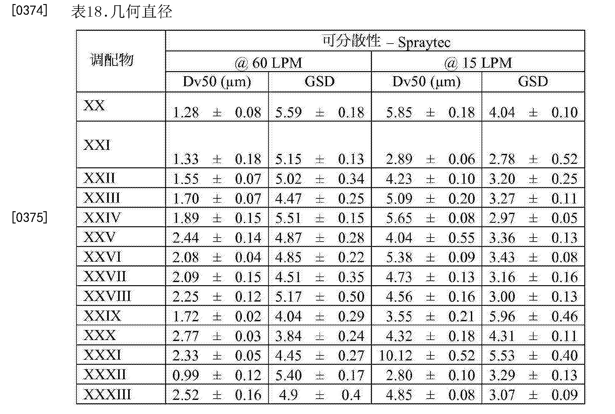 Figure CN103228273BD00582