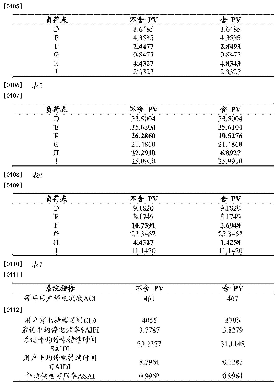 Figure CN104218604BD00111