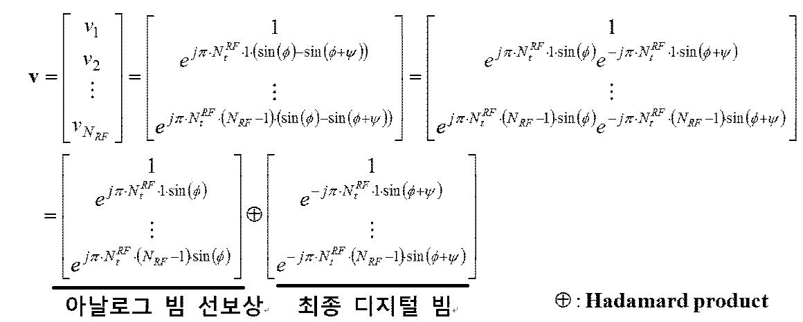 Figure PCTKR2016000401-appb-I000024