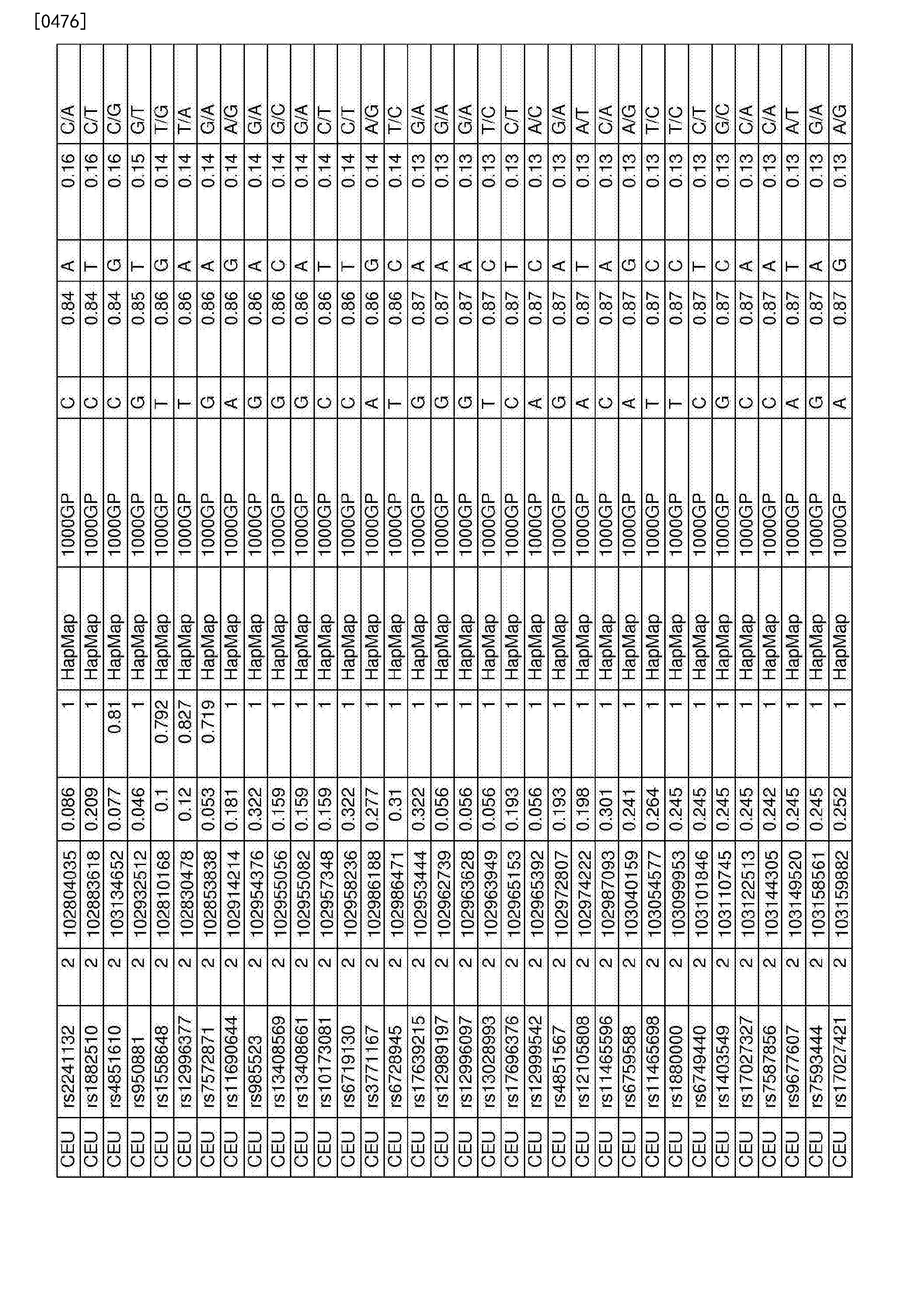 Figure CN107109494AD01471