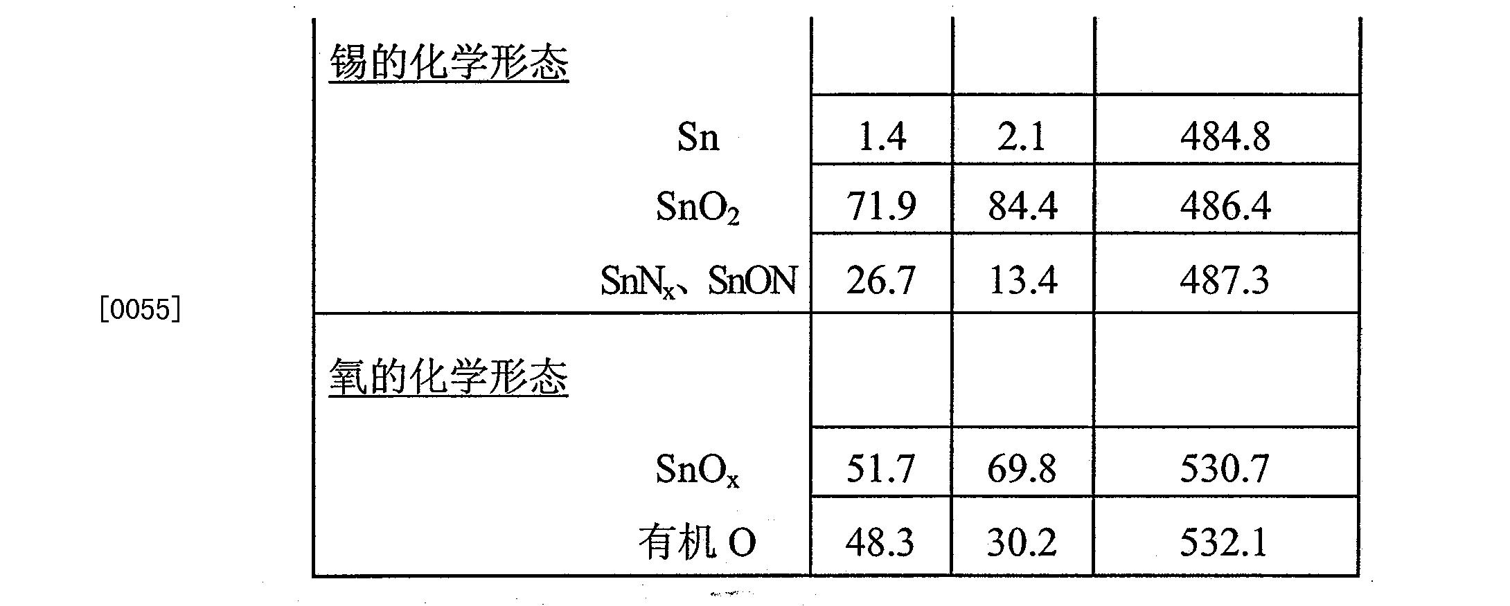 Figure CN101803028BD00141