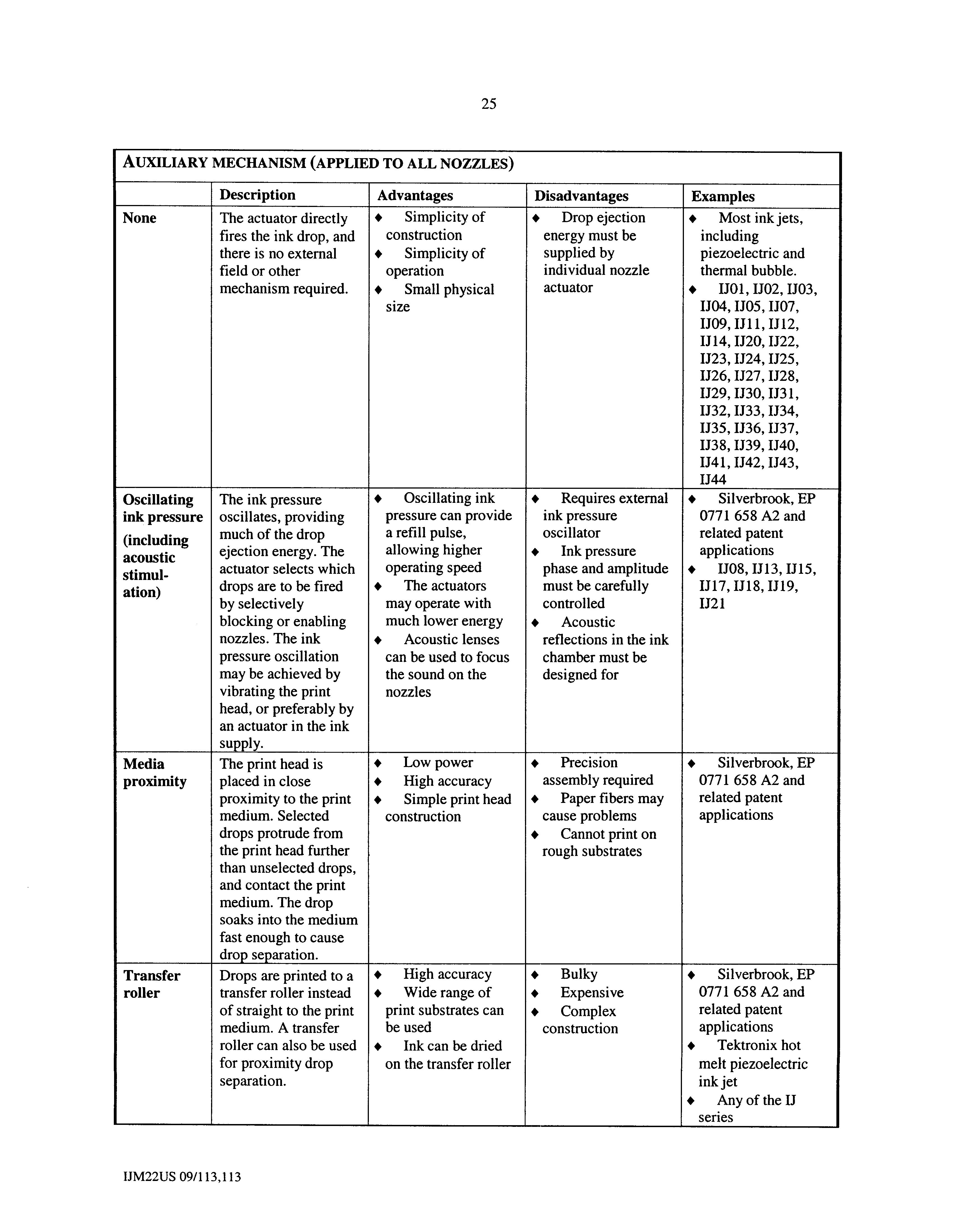 Figure US06231772-20010515-P00011