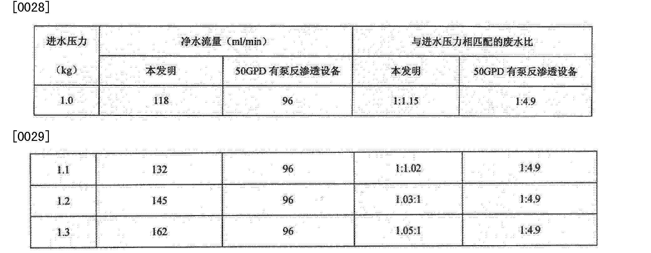 Figure CN104803498AD00051