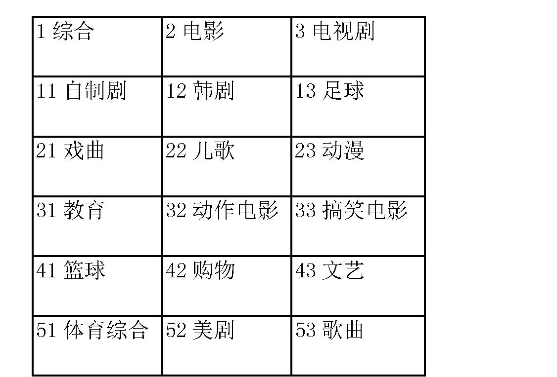 Figure CN104461241AD00091