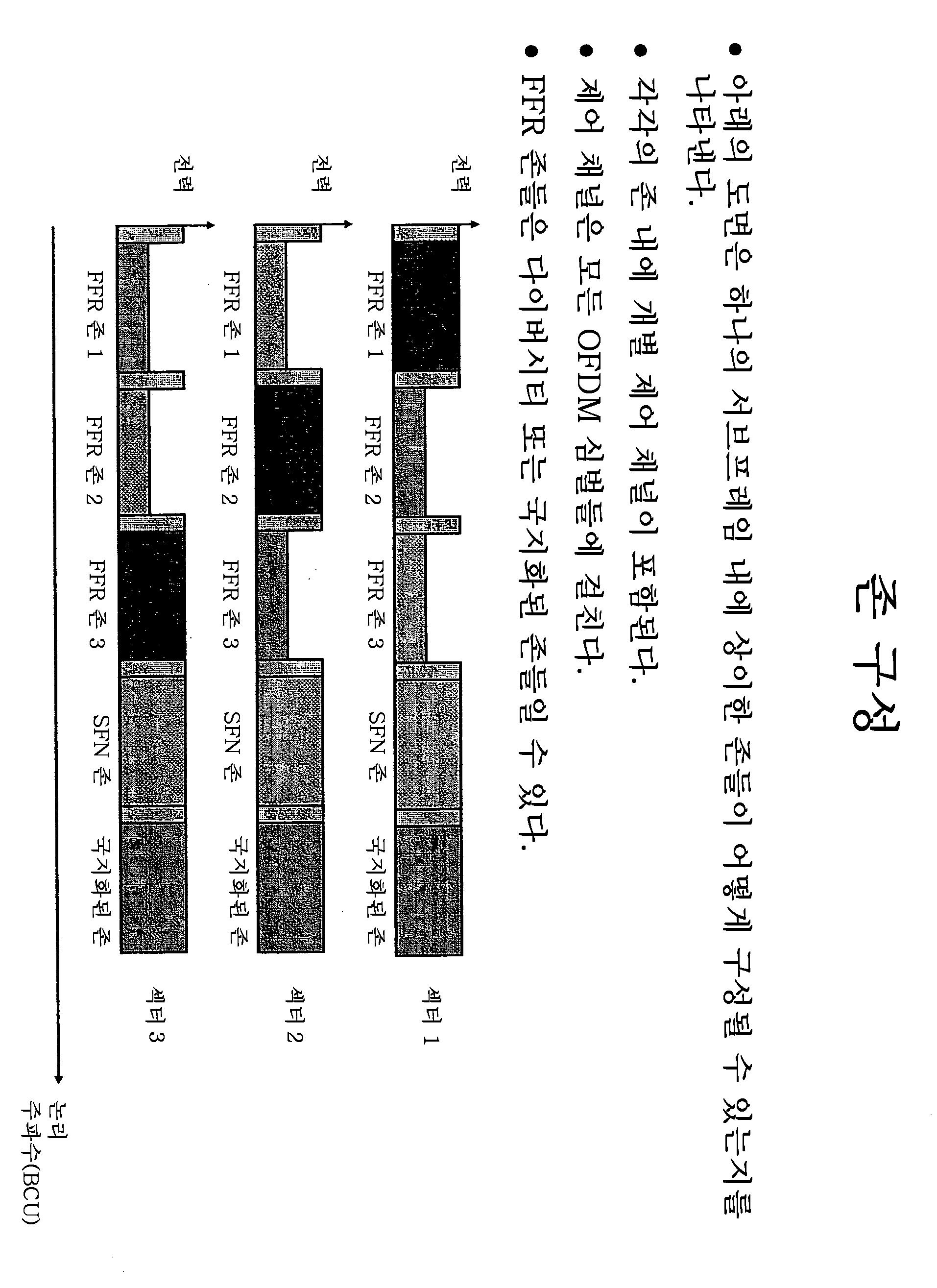 Figure 112016018236900-pat00056