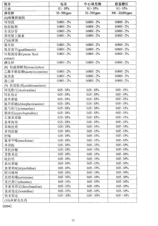 Figure CN101179944BD00571