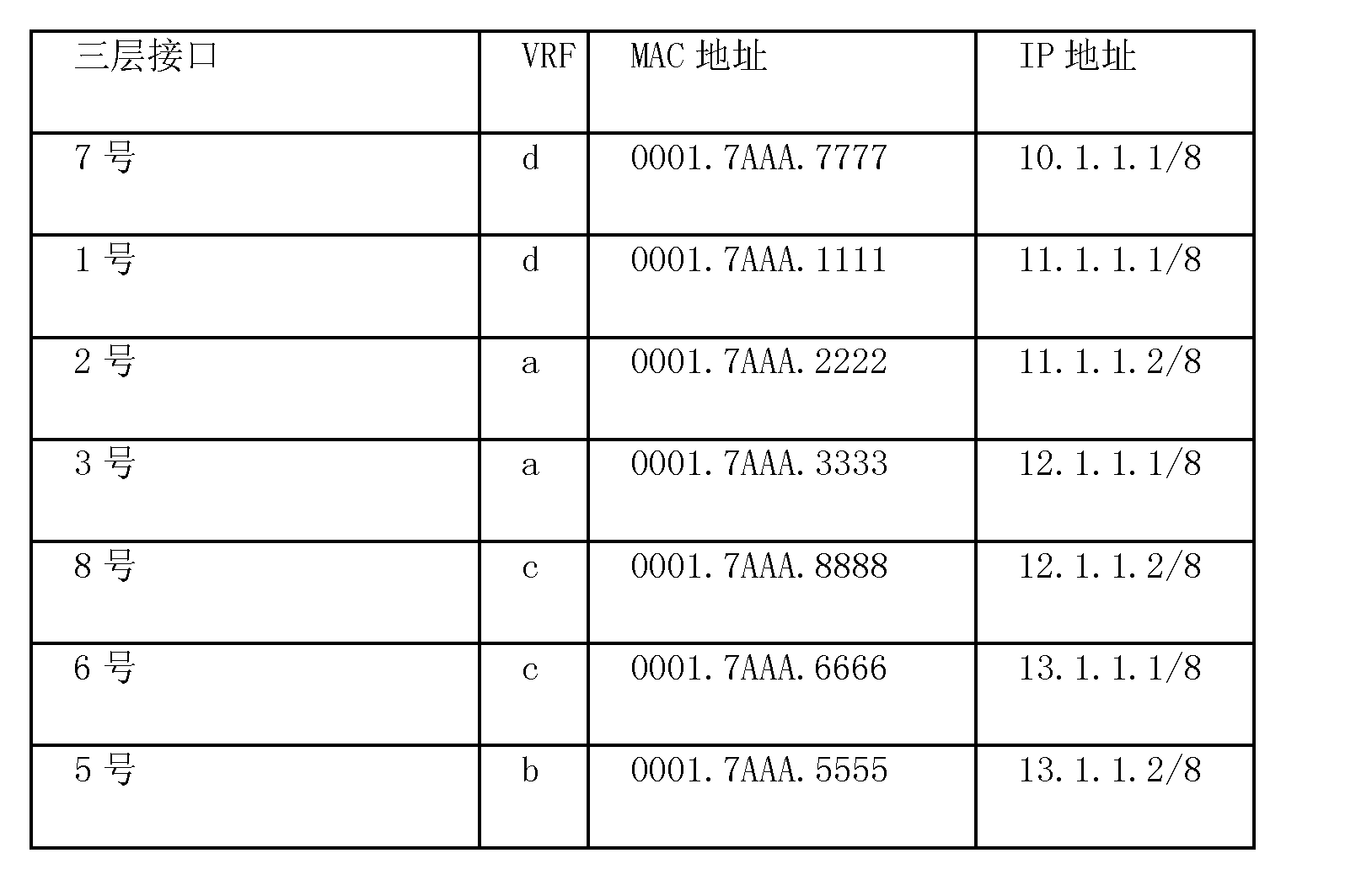 Figure CN102355377AD00152