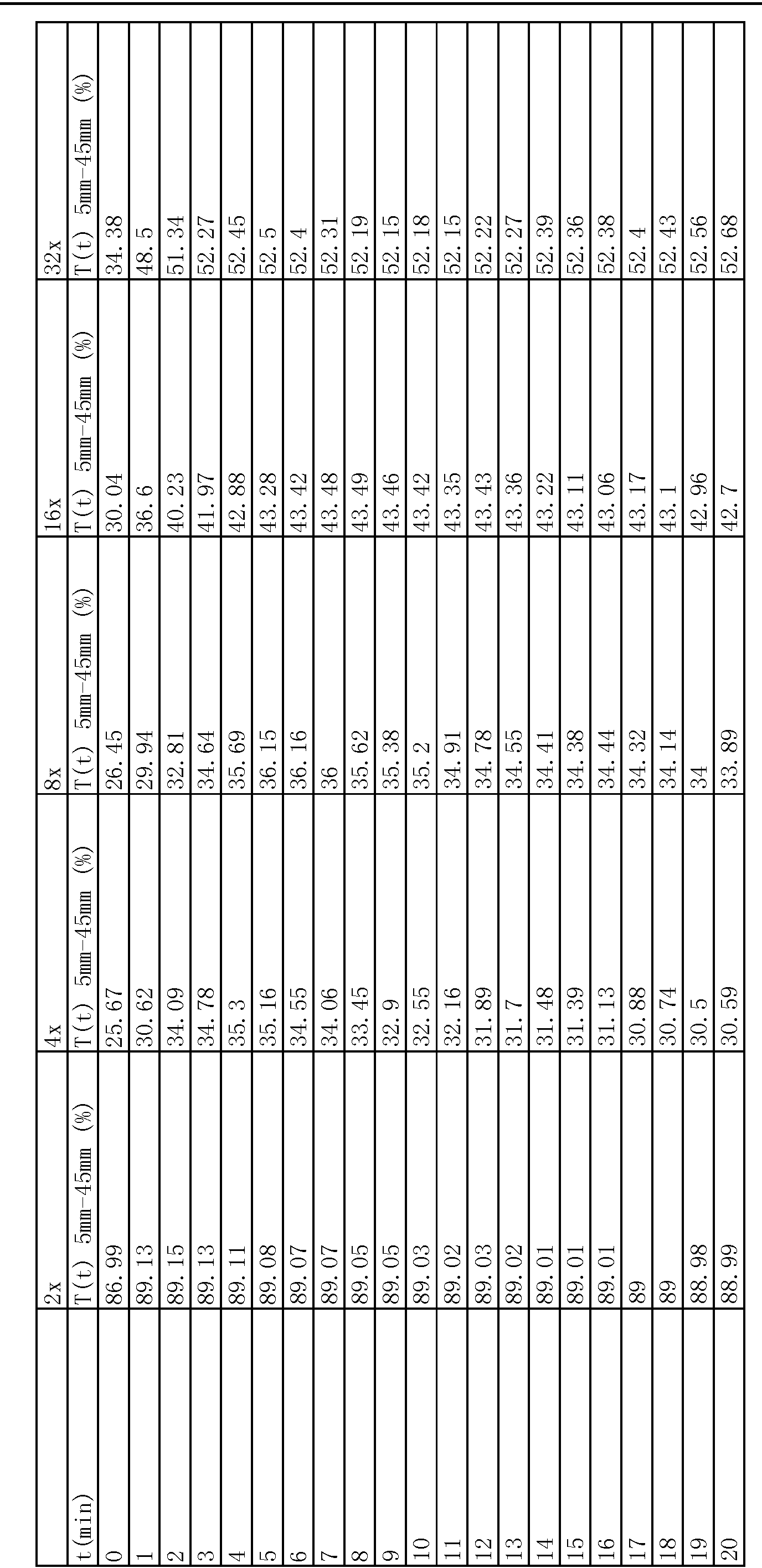 Figure CN104884033AD00271