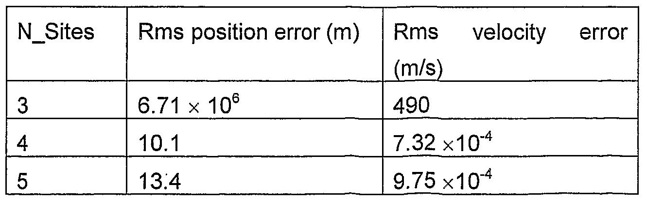 WO2007113475A1 - Satellite ephemeris error - Google Patents