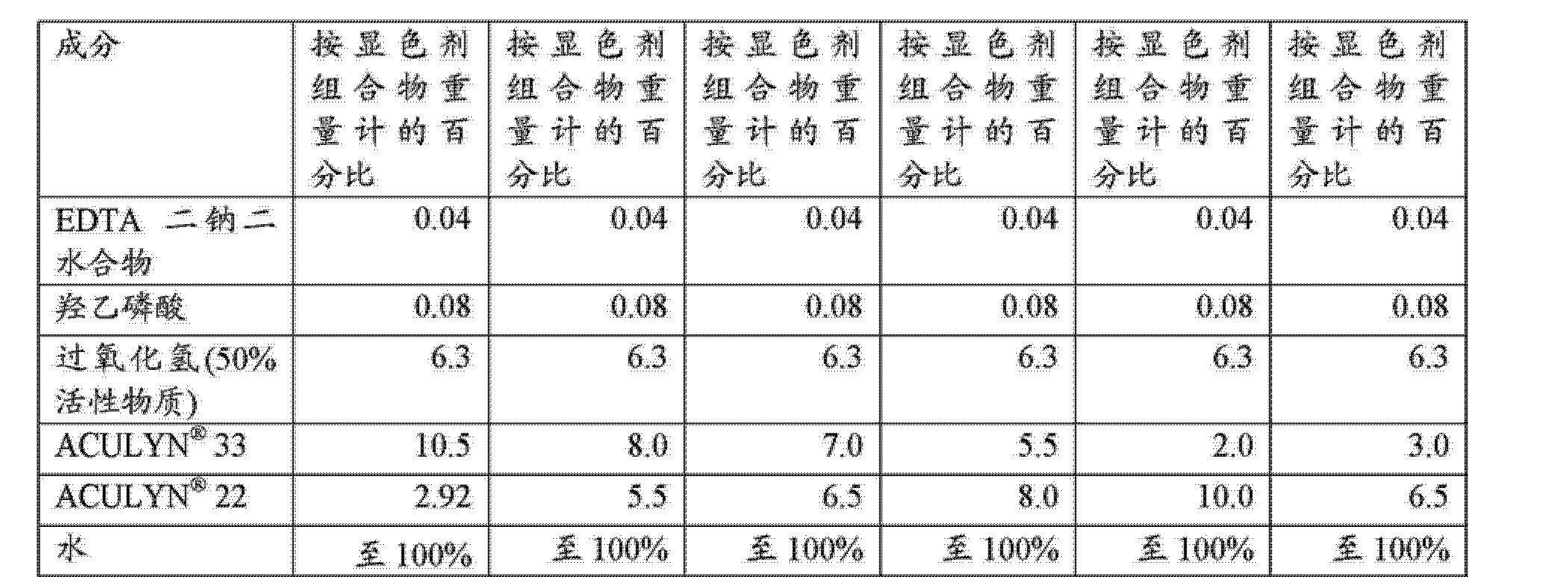 Figure CN102665820AD00263
