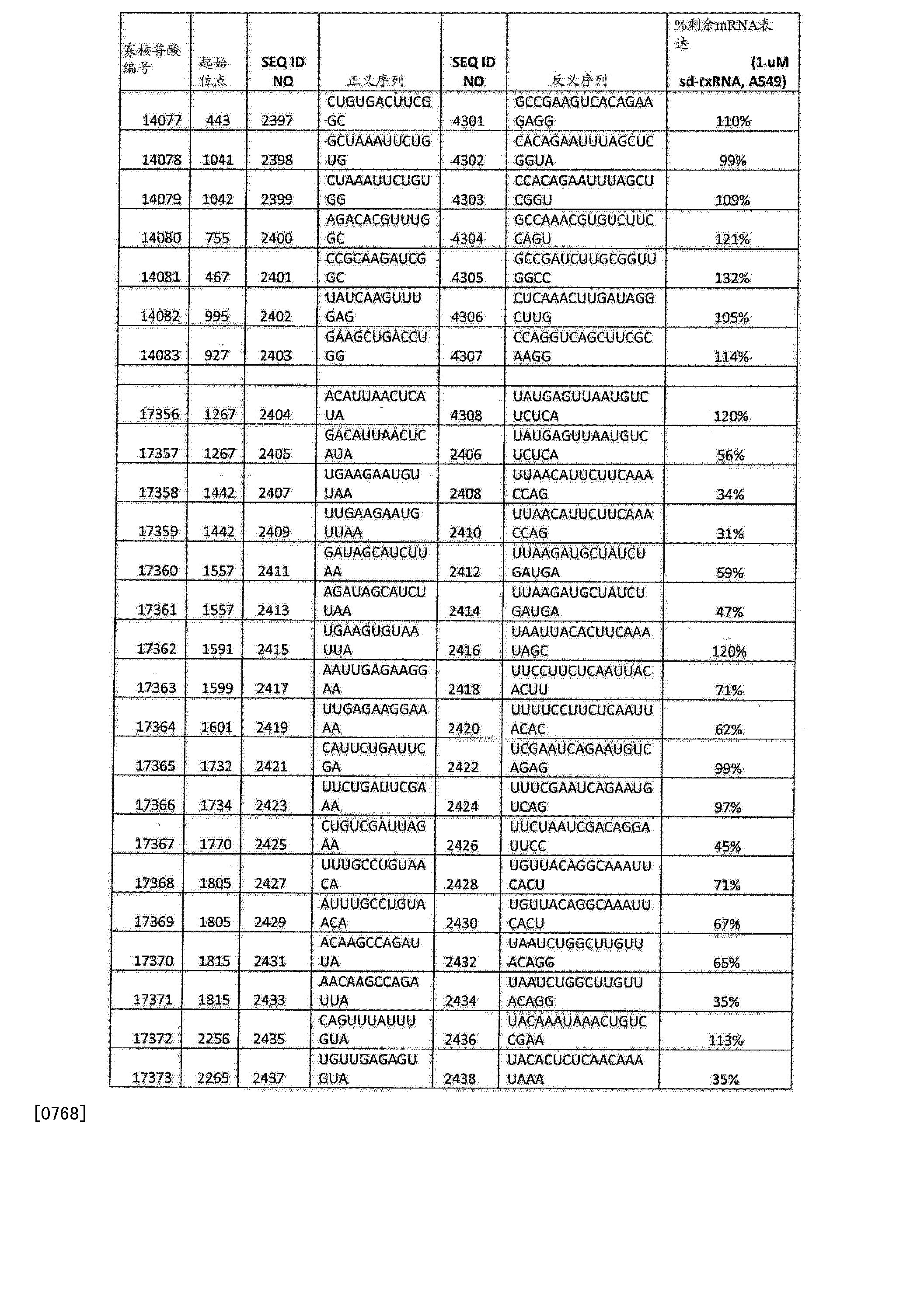 Figure CN103108642BD01601