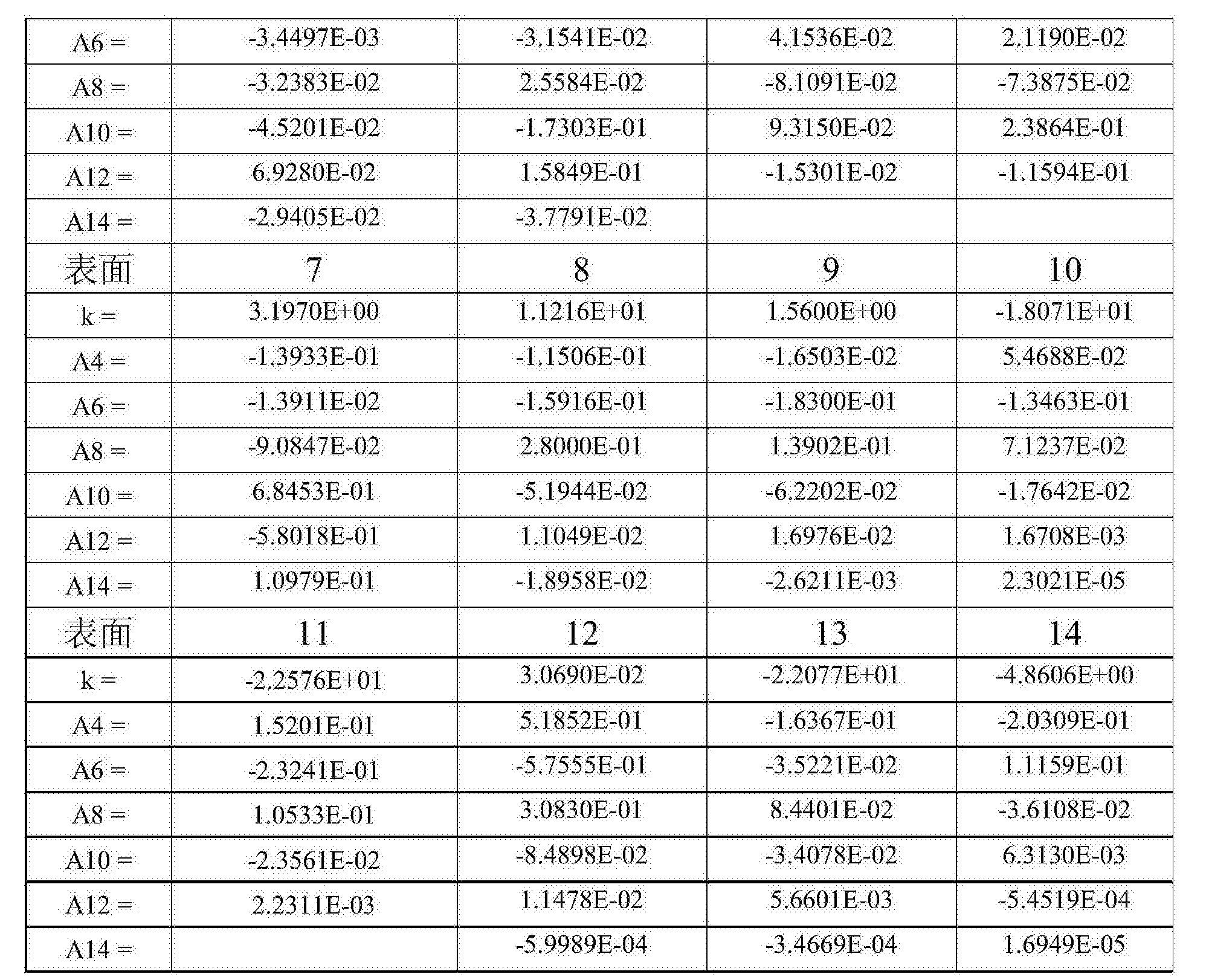 Figure CN105572844BD00281