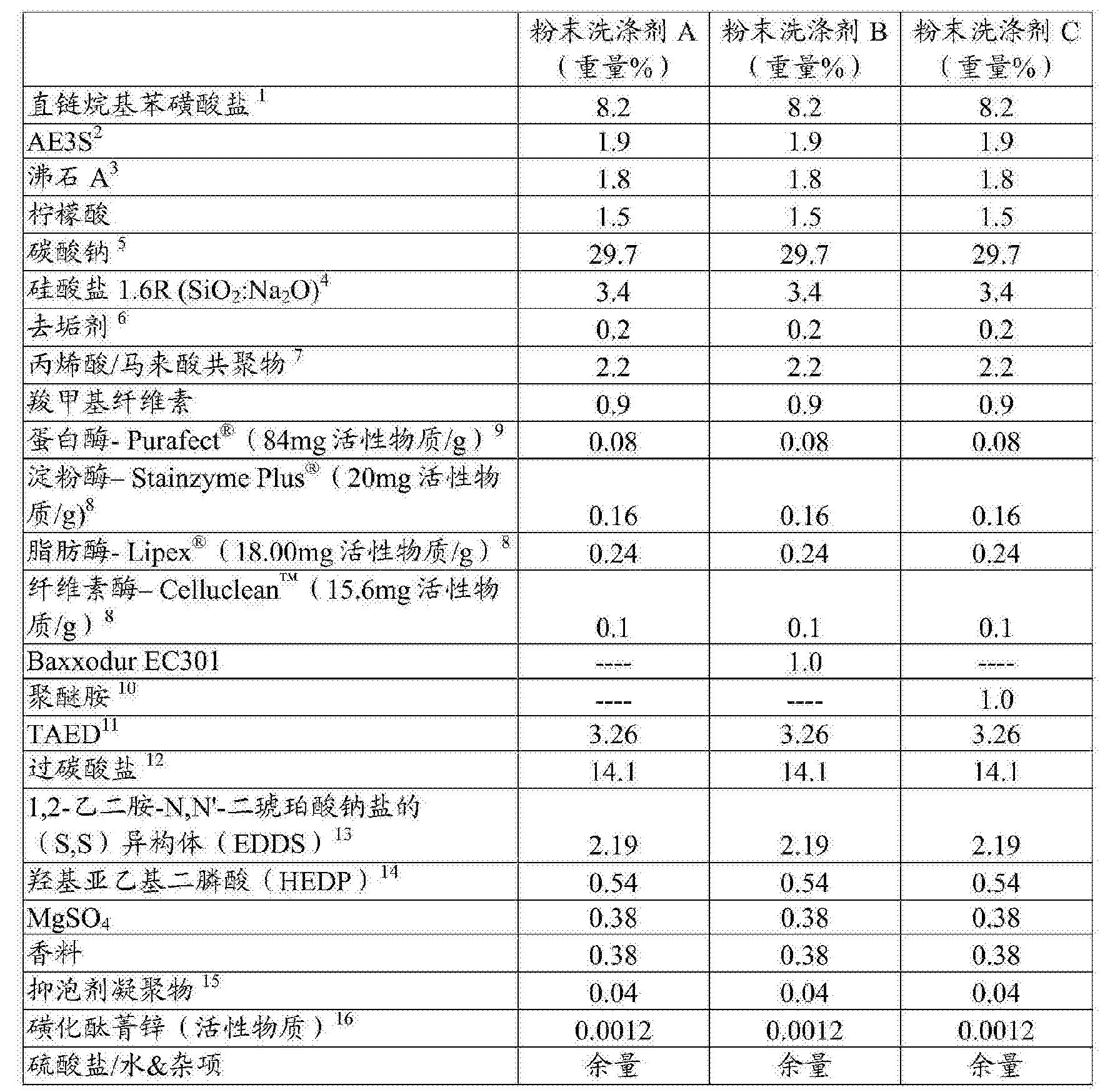 Figure CN105073966BD00421
