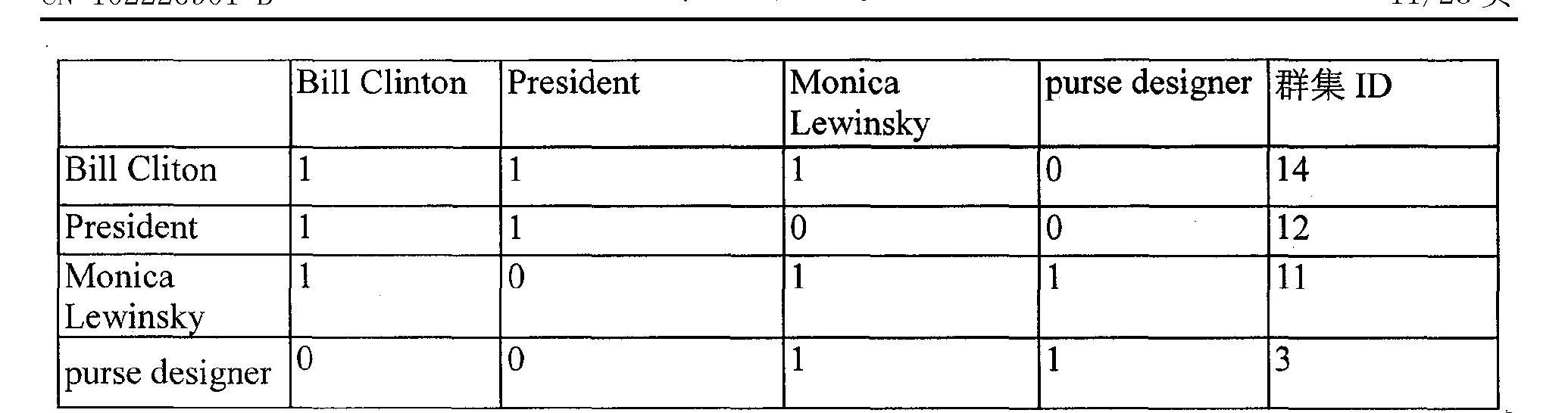 Figure CN102226901BD00131