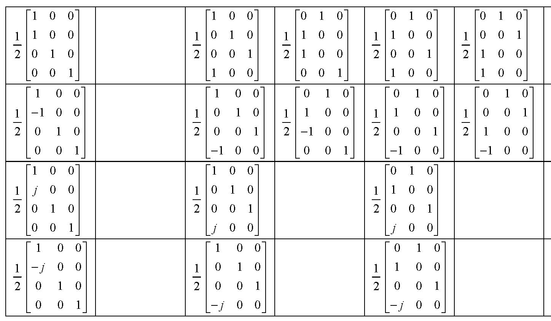 Figure 112010009825391-pat01033