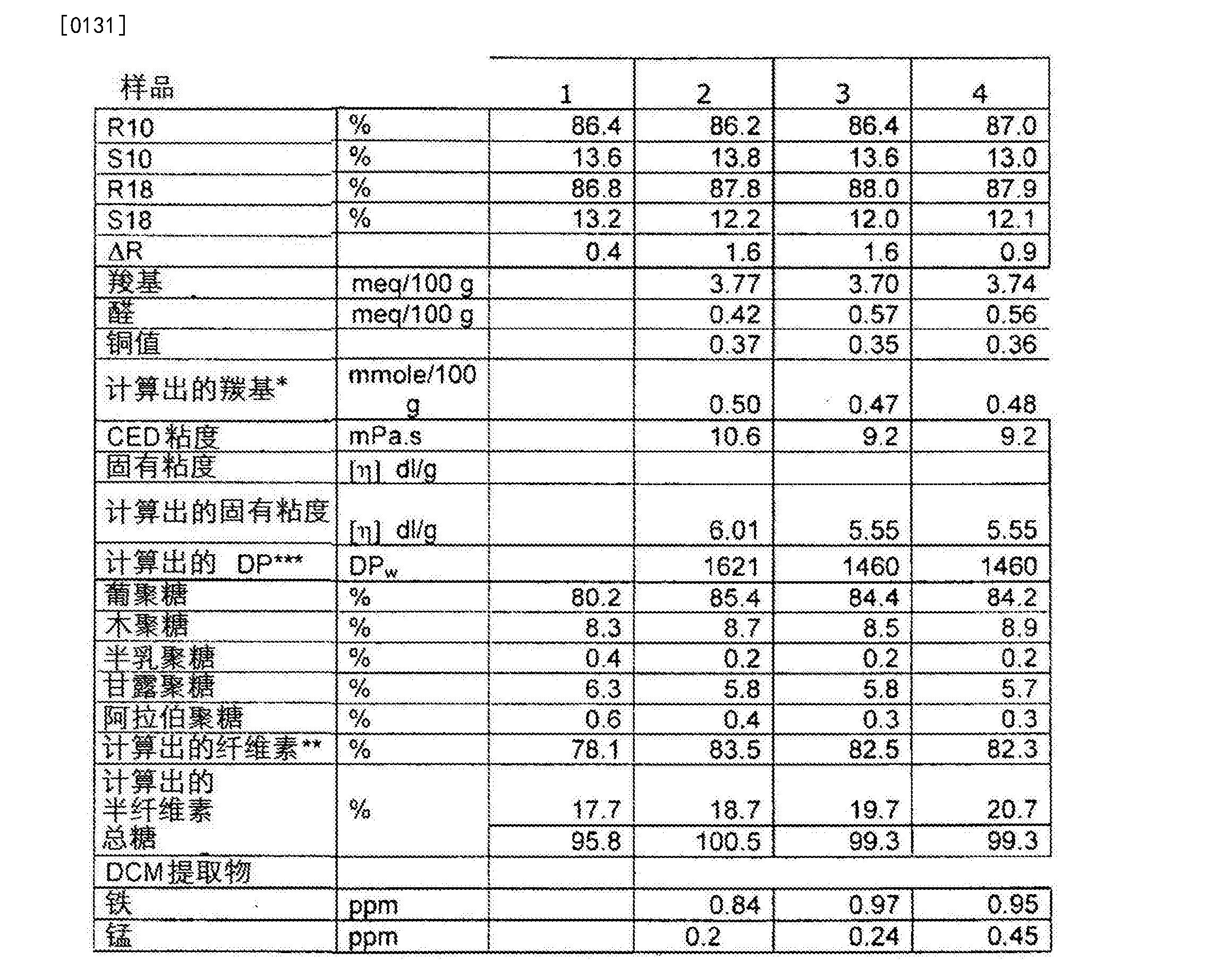 Figure CN103703184BD00141