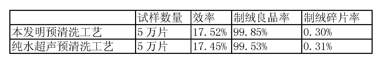 Figure CN102403251BD00062