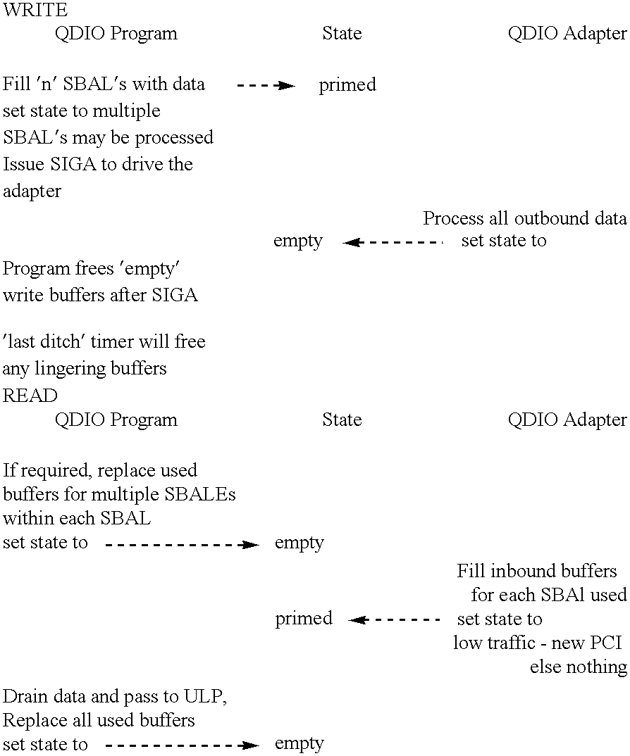 Figure US06332171-20011218-C00002