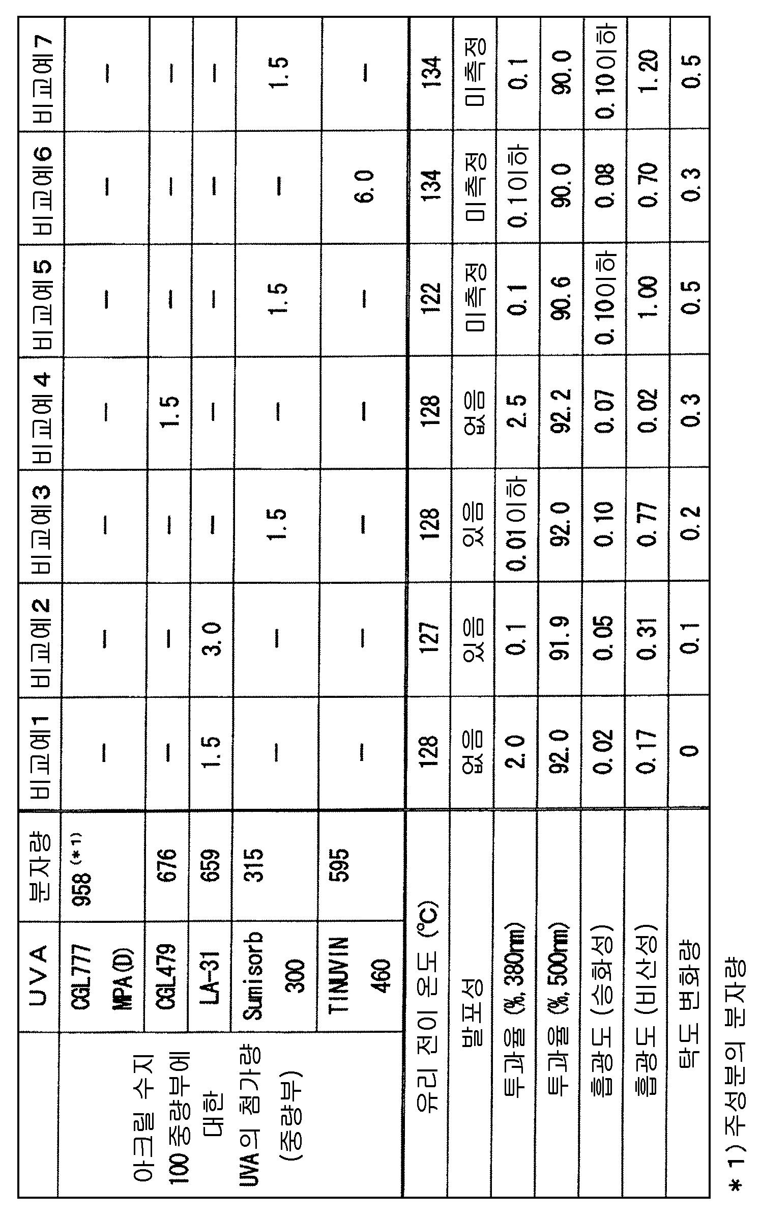 Figure 112011067153154-pat00013