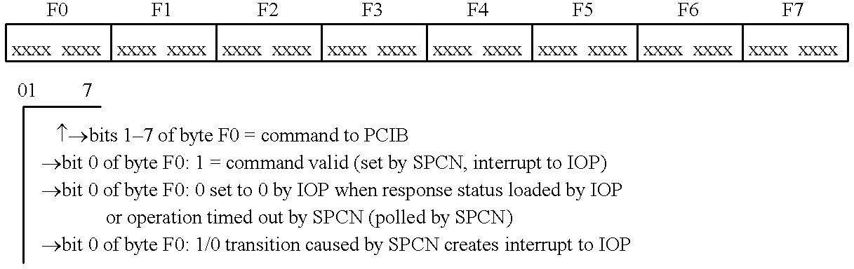 Figure US06199130-20010306-C00003